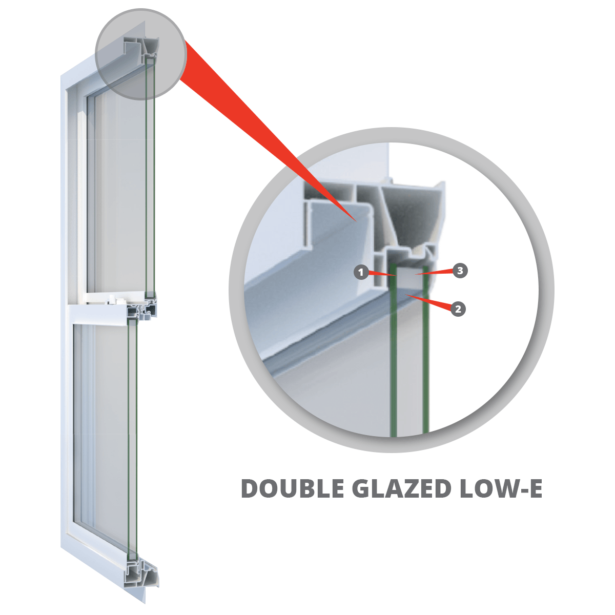 double-low-e-glass-reference